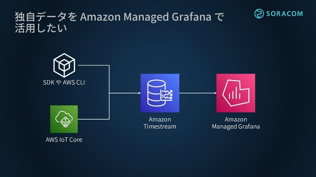 独自データを Amazon Managed Grafana で 活用したい Amazon Ti...