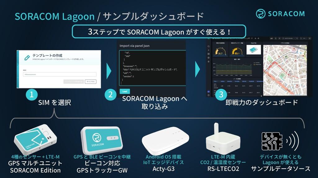 SORACOM Lagoon / サンプルダッシュボード SIM を選択 SORACOM La...