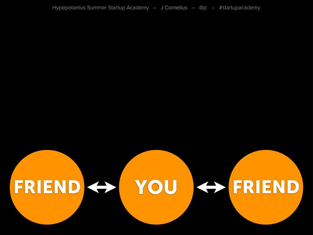 Hypepotamus Summer Startup Academy – J Corneliu...