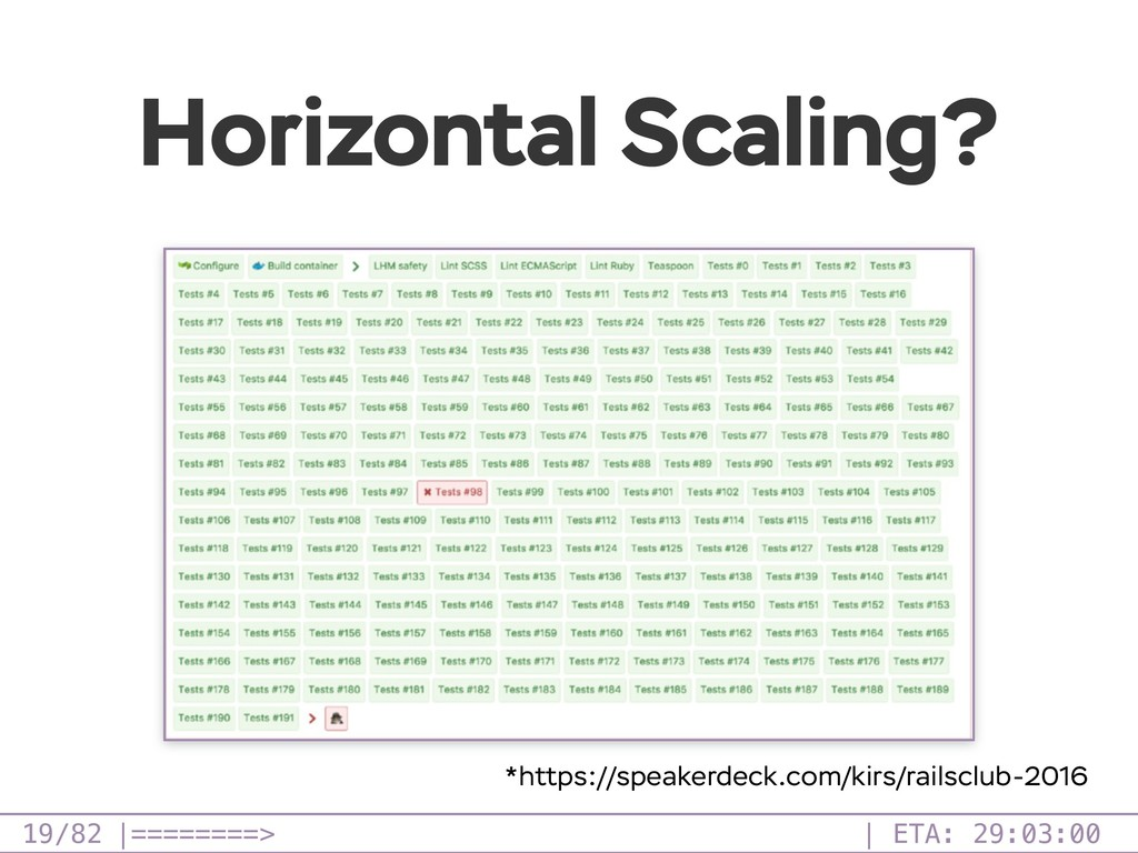 /82 Horizontal Scaling? *https://speakerdeck.co...
