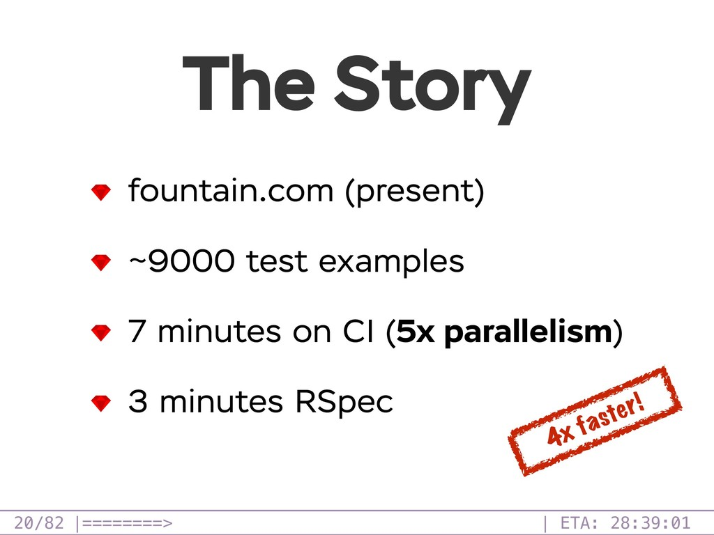 /82 The Story 20 fountain.com (present) ~9000 t...