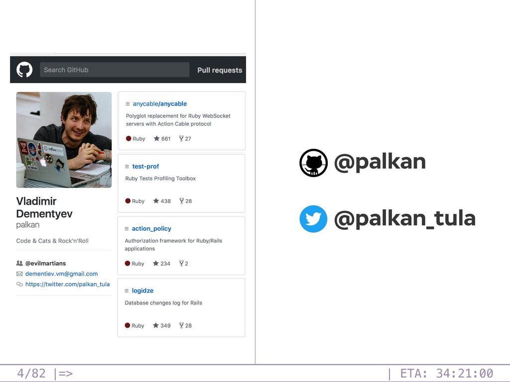 /82 4 @palkan @palkan_tula  =>   ETA: 34:21:00