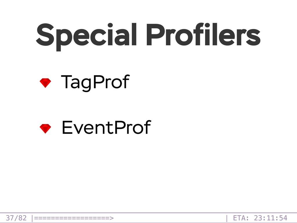 /82 Special Profilers 37 TagProf EventProf  ====...