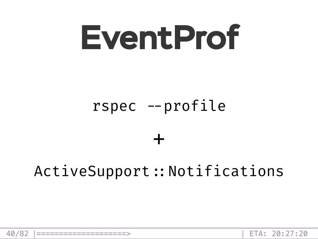 /82 EventProf 40 rspec --profile + ActiveSuppor...