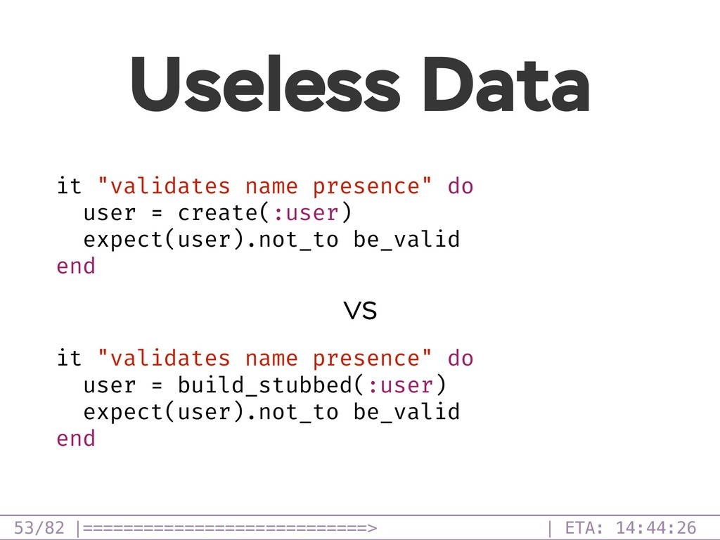 "/82 Useless Data 53 it ""validates name presence..."