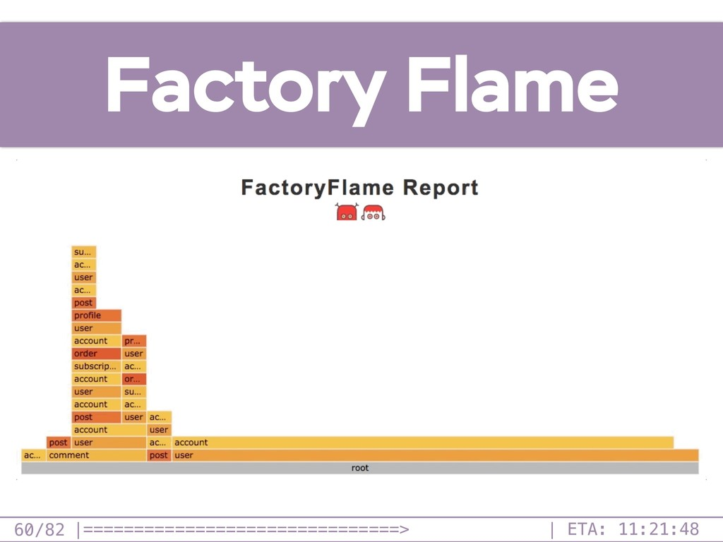 /82 Factory Flame 60  =========================...