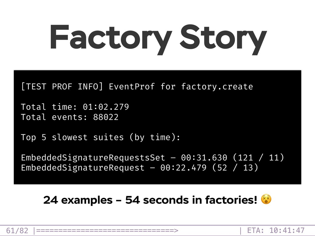 /82 Factory Story 61 [TEST PROF INFO] EventProf...