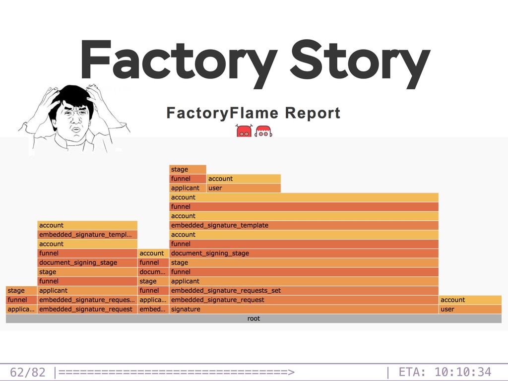 /82 Factory Story 62  =========================...