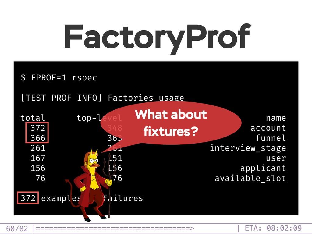 /82 FactoryProf 68 $ FPROF=1 rspec [TEST PROF I...