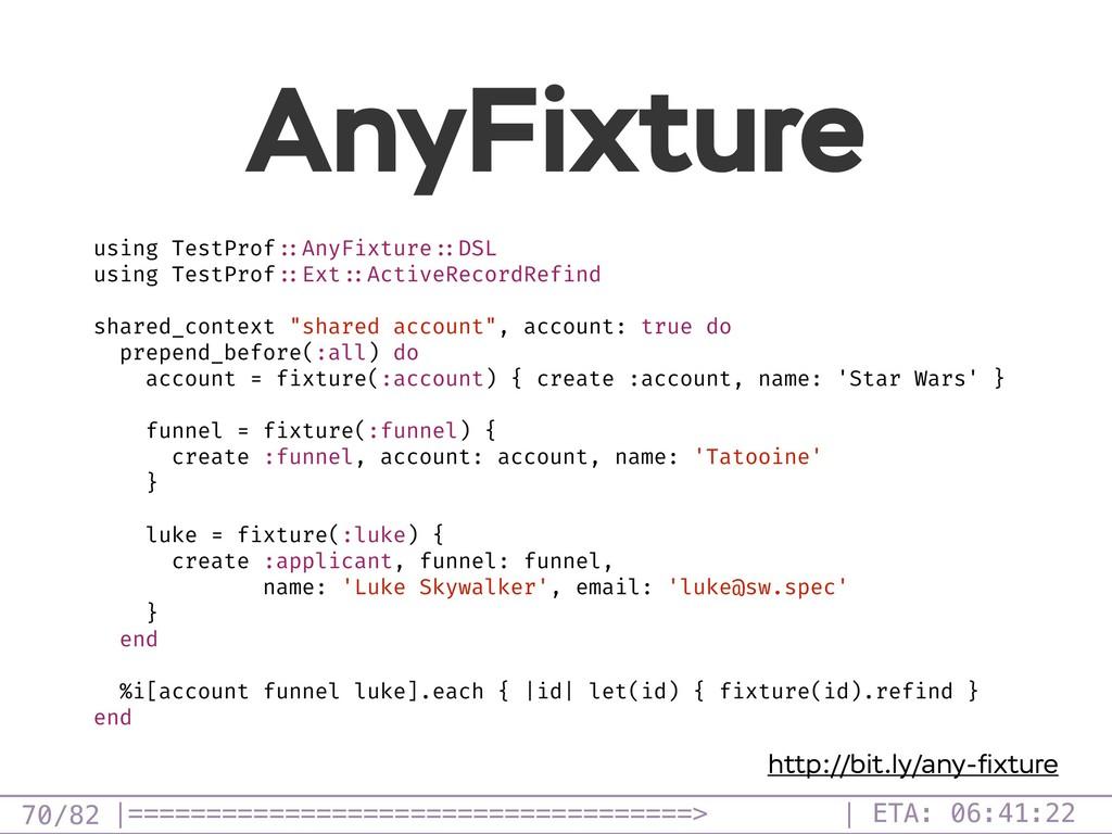 /82 AnyFixture 70 using TestProf ::AnyFixture :...
