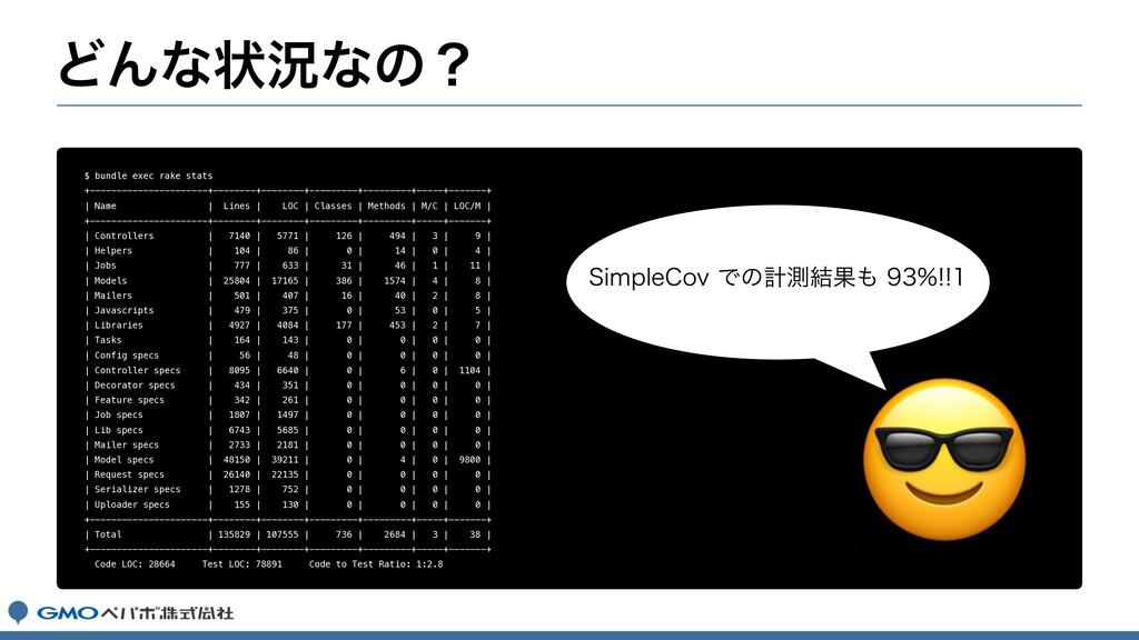 ͲΜͳঢ়گͳͷʁ $ bundle exec rake stats +------------...