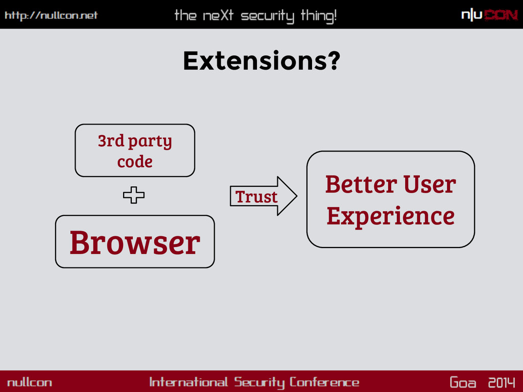 Extensions? Browser 3rd party code Trust Better...