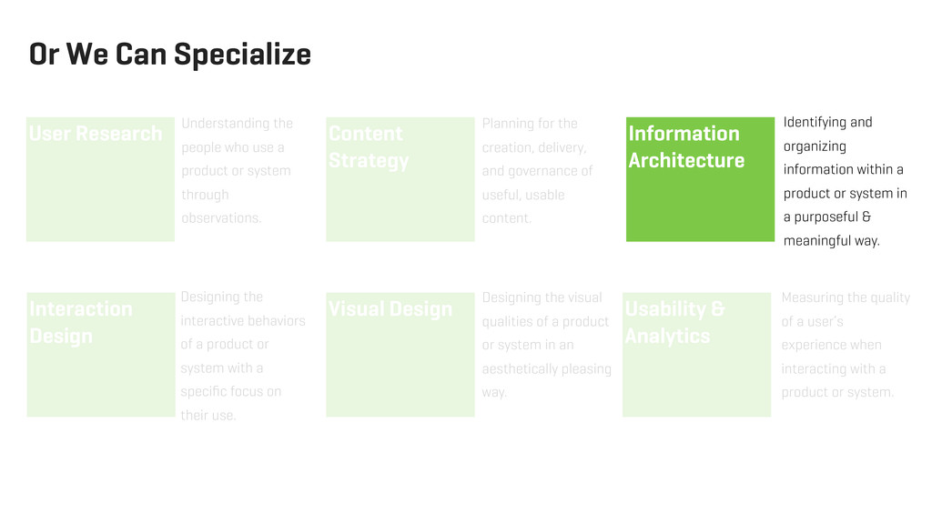 Designing the interactive behaviors of a produc...