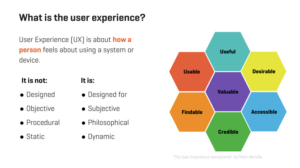 """""""The User Experience Honeycomb"""" by Peter Morvil..."""