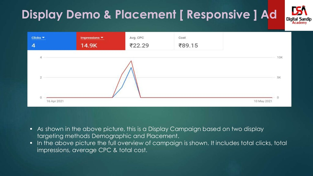 Display Demo & Placement [ Responsive ] Ad  As...