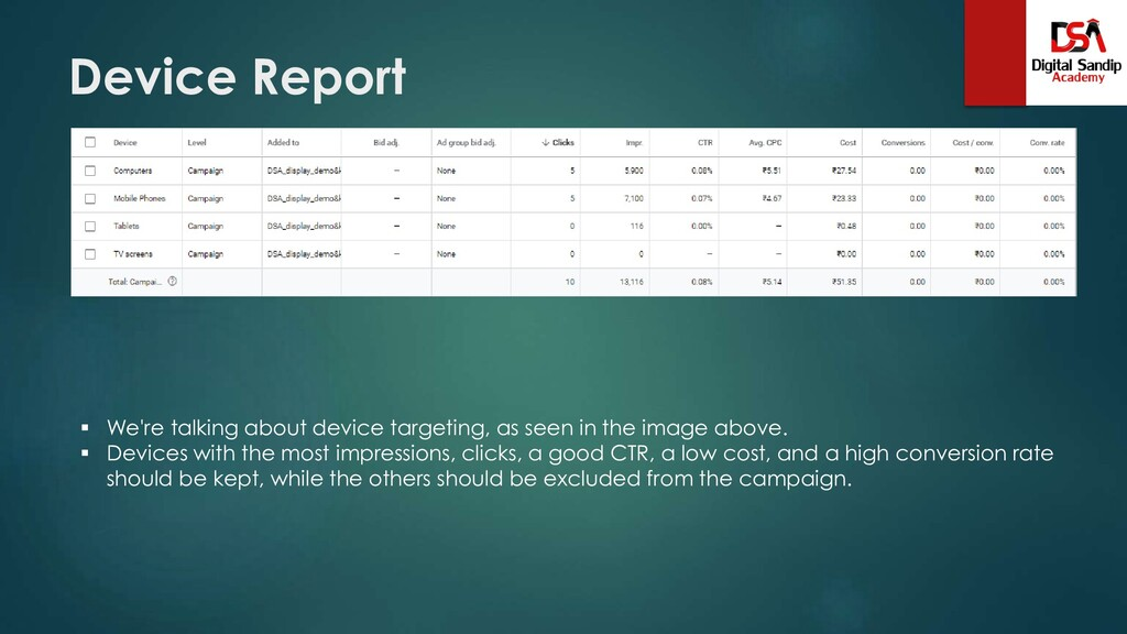 Device Report  We're talking about device targ...