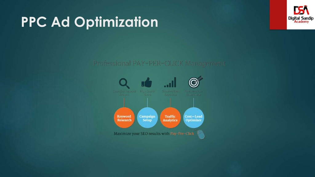 PPC Ad Optimization