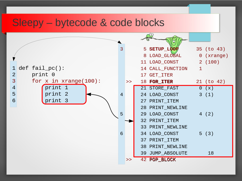 Sleepy – bytecode & code blocks 1 def fail_pc()...