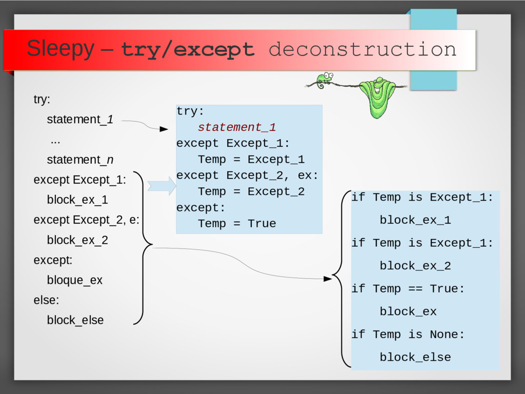 Sleepy – try/except deconstruction try: stateme...