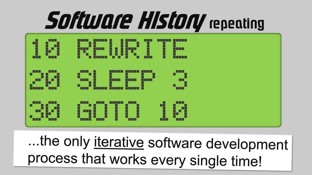 10 REWRITE 20 SLEEP 3 30 GOTO 10 Software Histo...