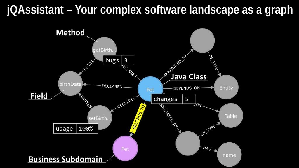 jQAssistant – Your complex software landscape a...