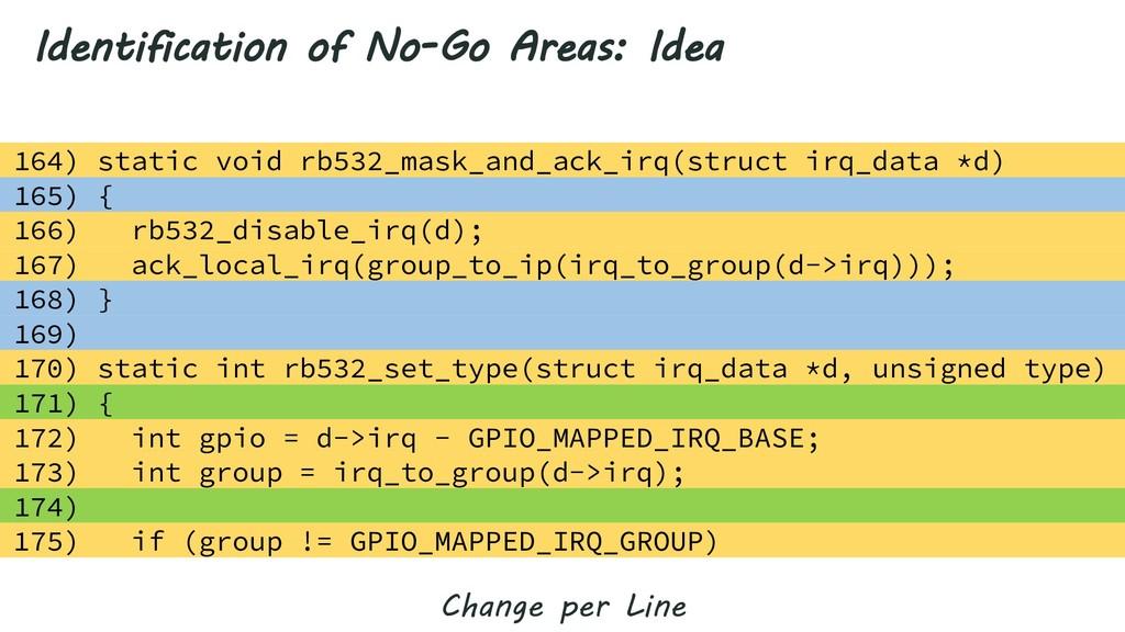 Identification of No-Go Areas: Idea Change per ...