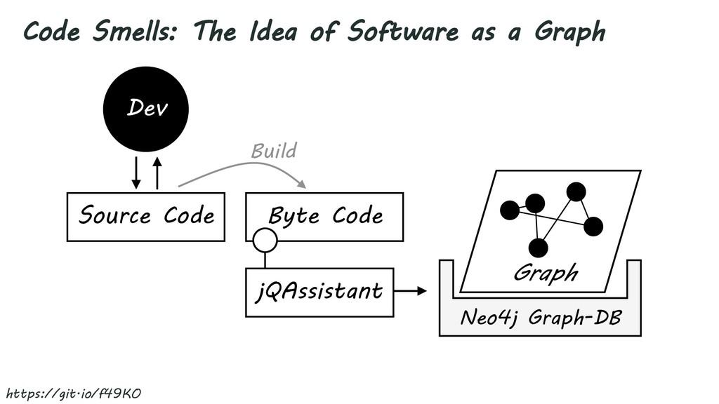Code Smells: The Idea of Software as a Graph De...