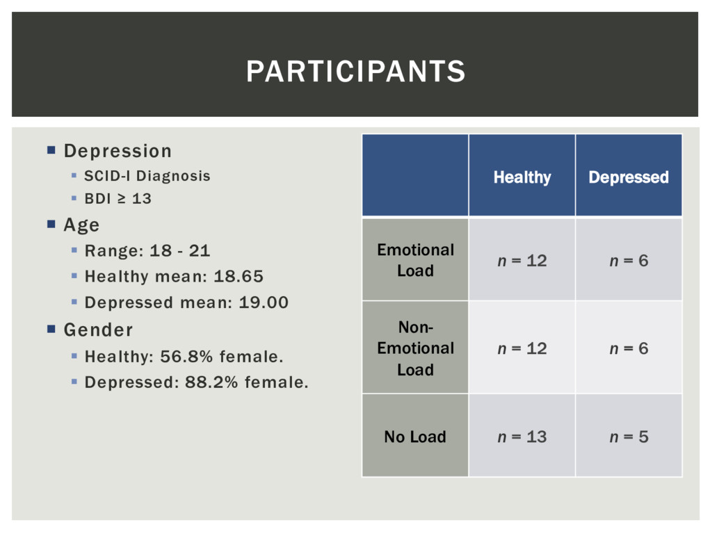 ¡  Depression §  SCID-I Diagnosis §  BDI ≥ 13 ¡...