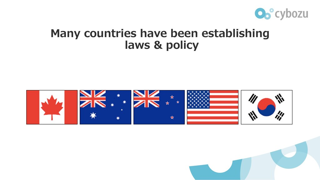 Many countries have been establishing laws & po...