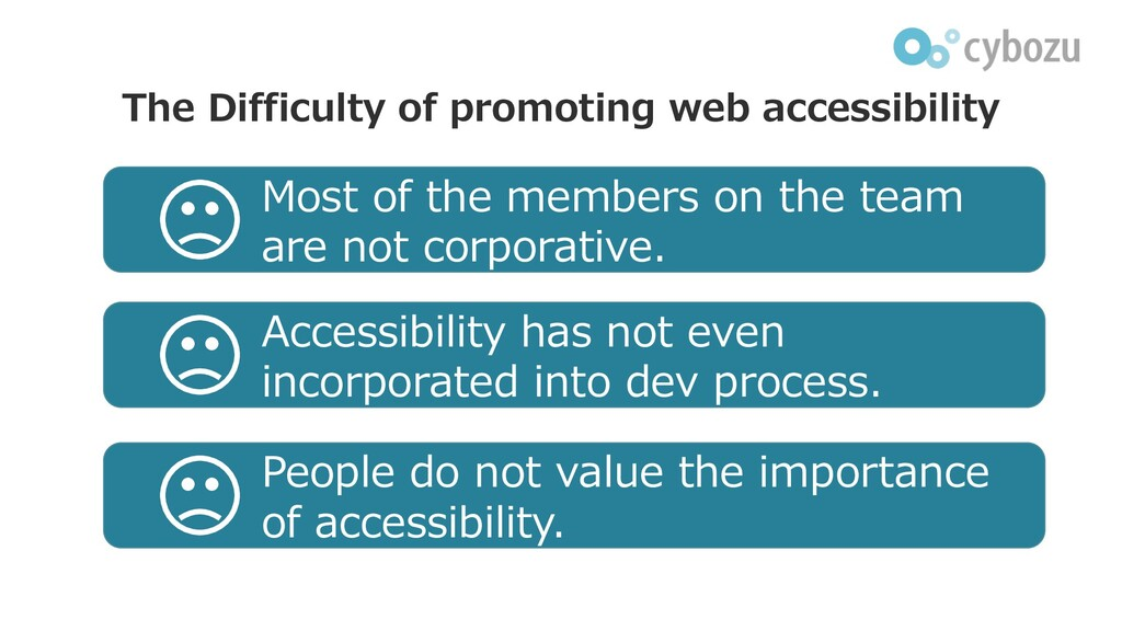 The Difficulty of promoting web accessibility M...