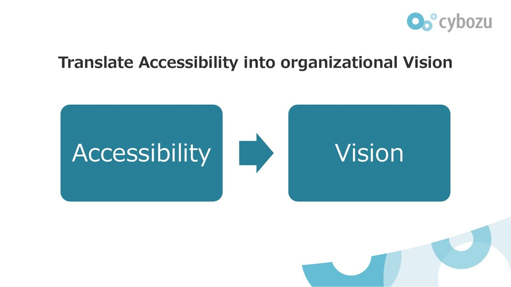 Translate Accessibility into organizational Vis...