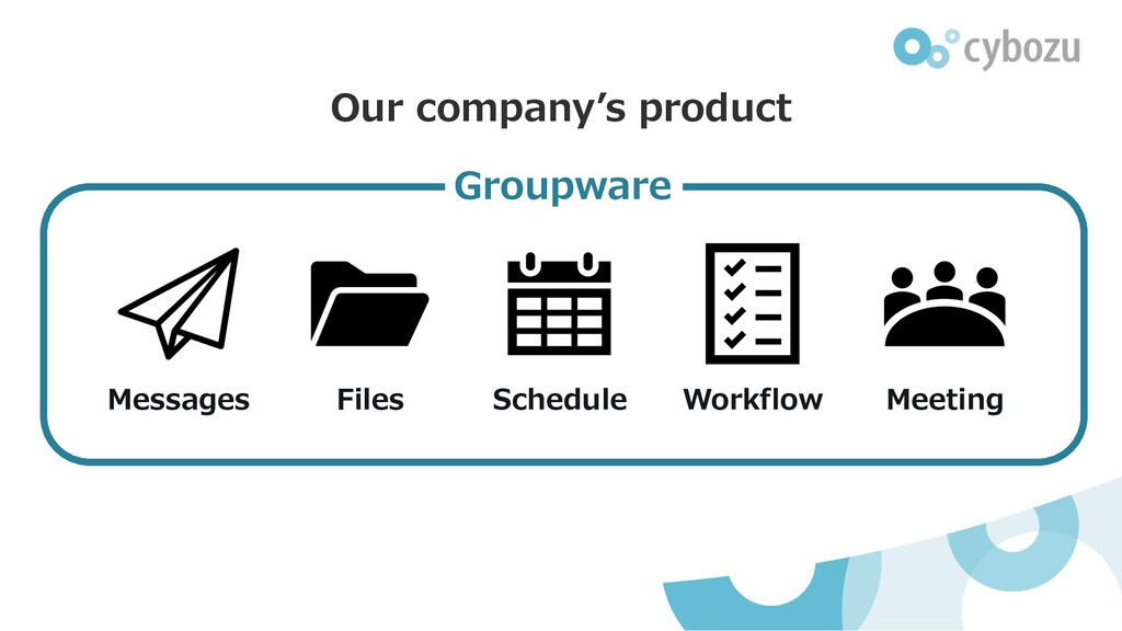 Our company's product Messages Files Schedule W...