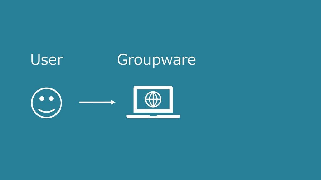 User Groupware