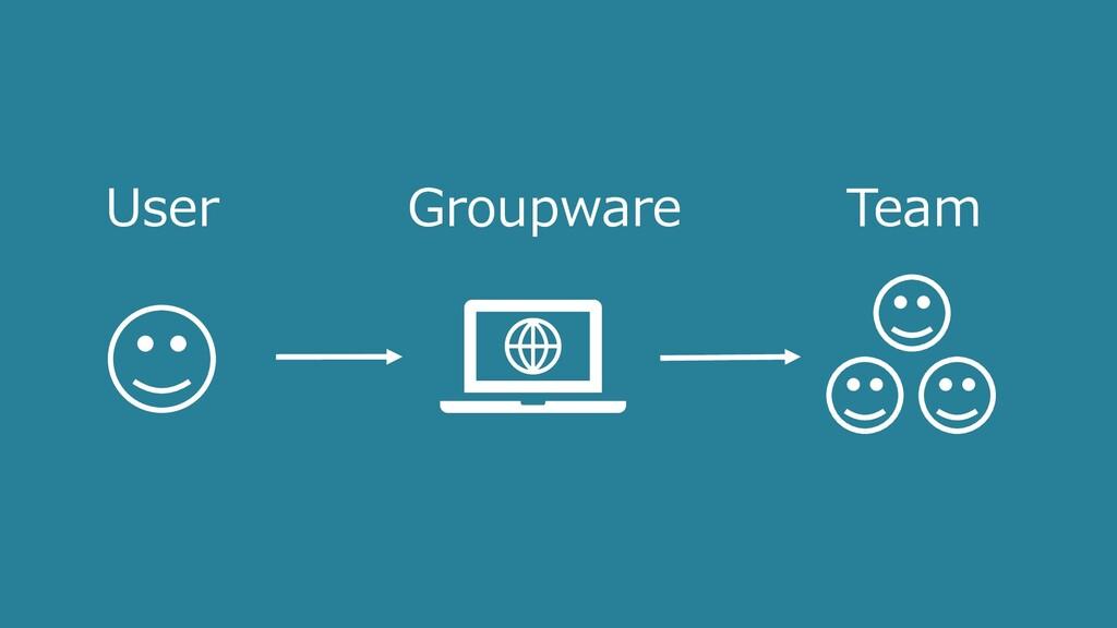 User Groupware Team