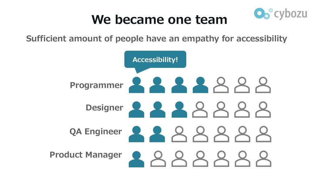 Programmer QA Engineer Designer Product Manager...