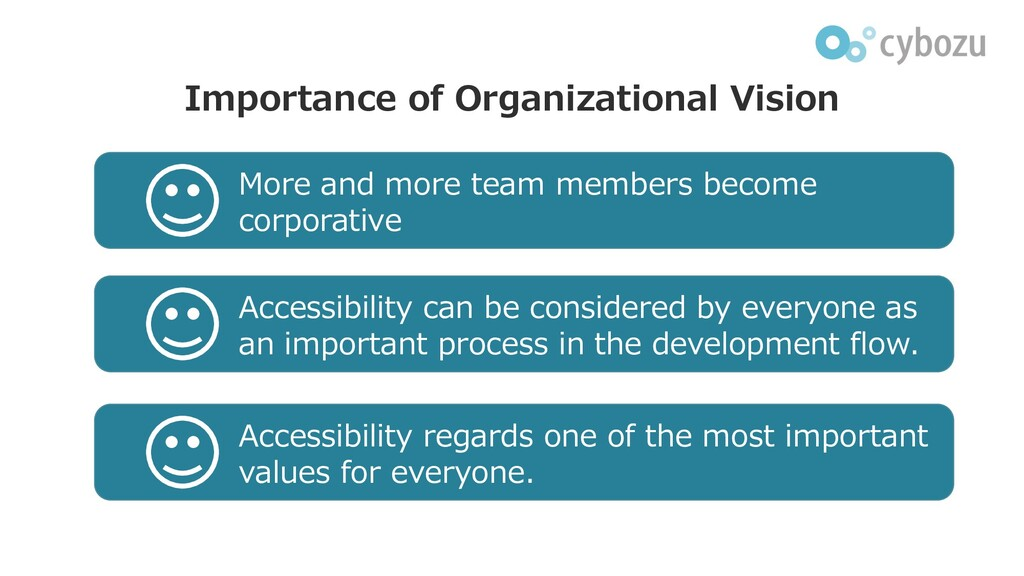 Importance of Organizational Vision More and mo...