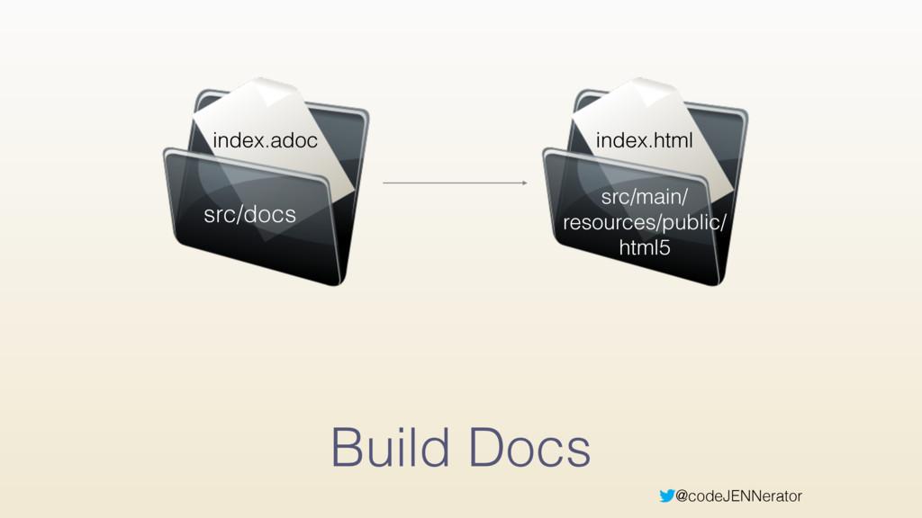@codeJENNerator Build Docs src/docs index.adoc ...