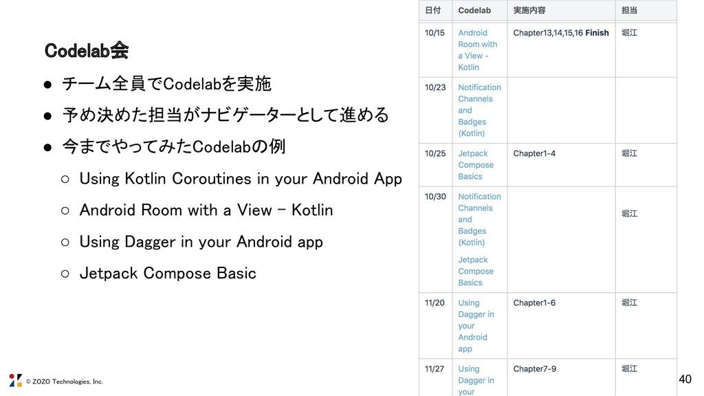 © ZOZO Technologies, Inc. Codelab会   40 ● チー...