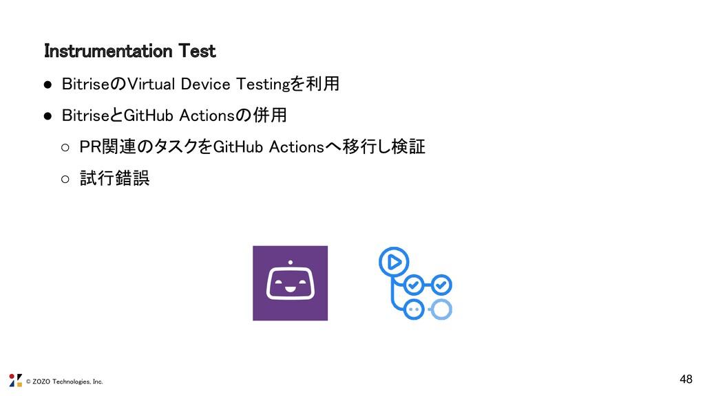 © ZOZO Technologies, Inc. Instrumentation Test...