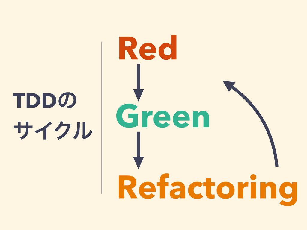 Red Green Refactoring TDDͷ αΠΫϧ
