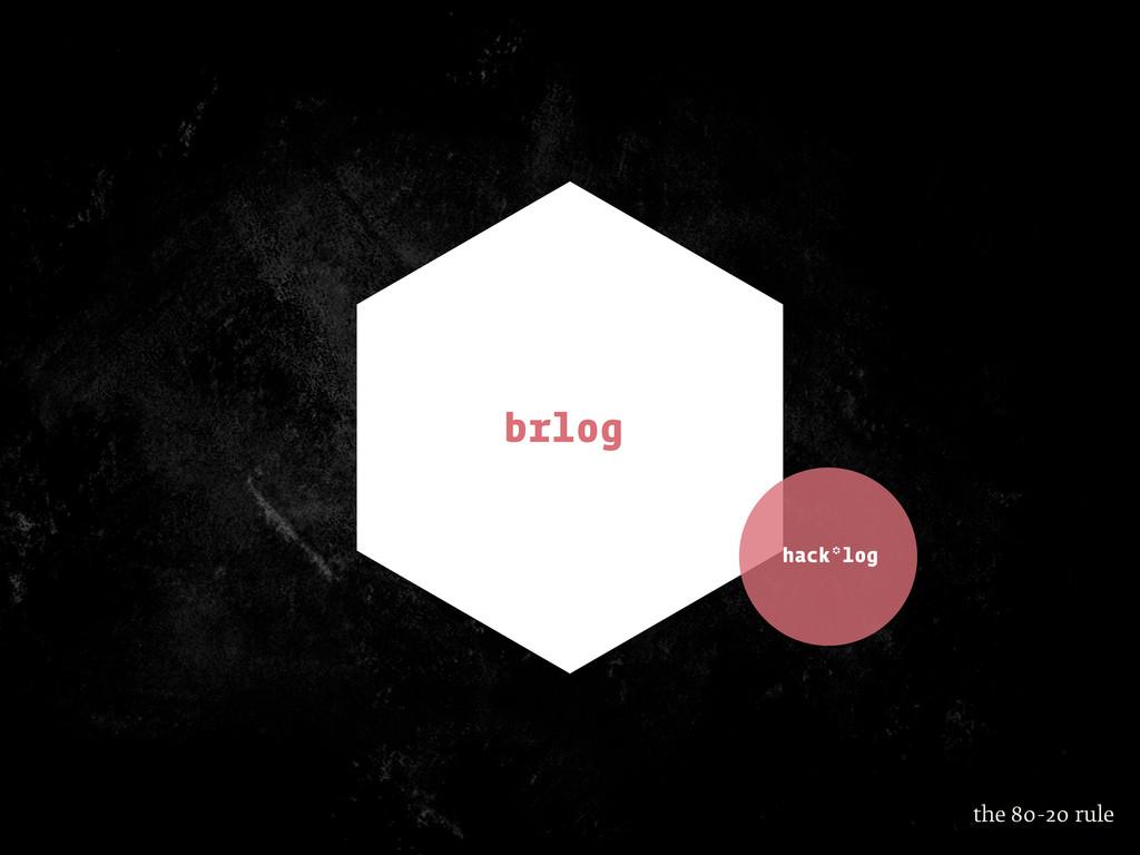 brlog hack*log the 80-20 rule