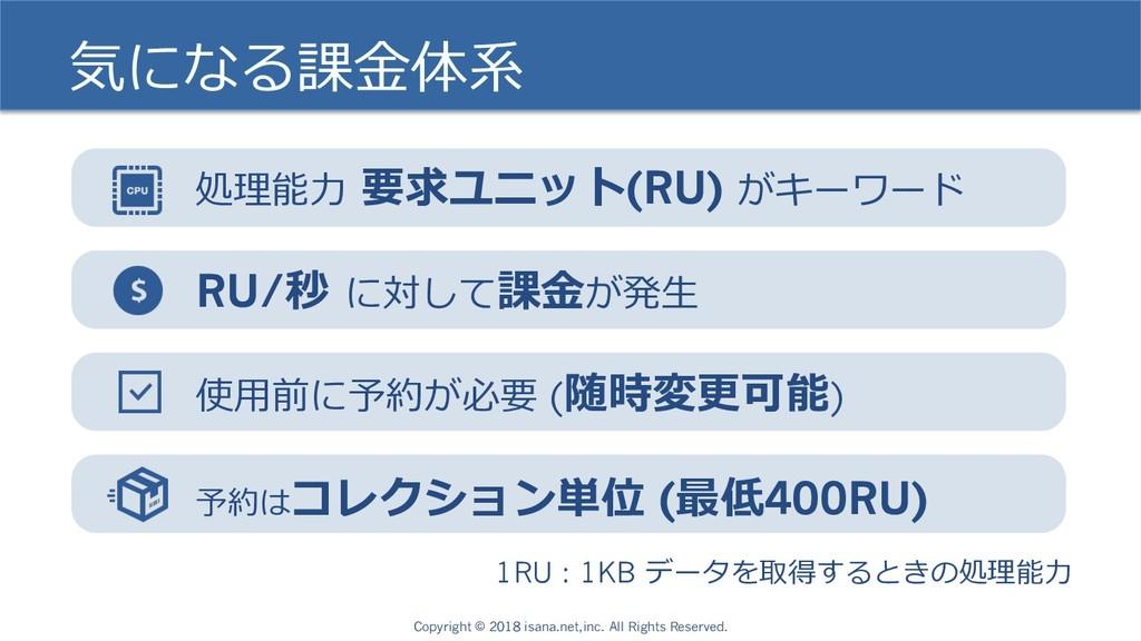 気になる課⾦体系 処理能⼒ 要求ユニット(RU) がキーワード RU/秒 に対して課⾦が発⽣ ...