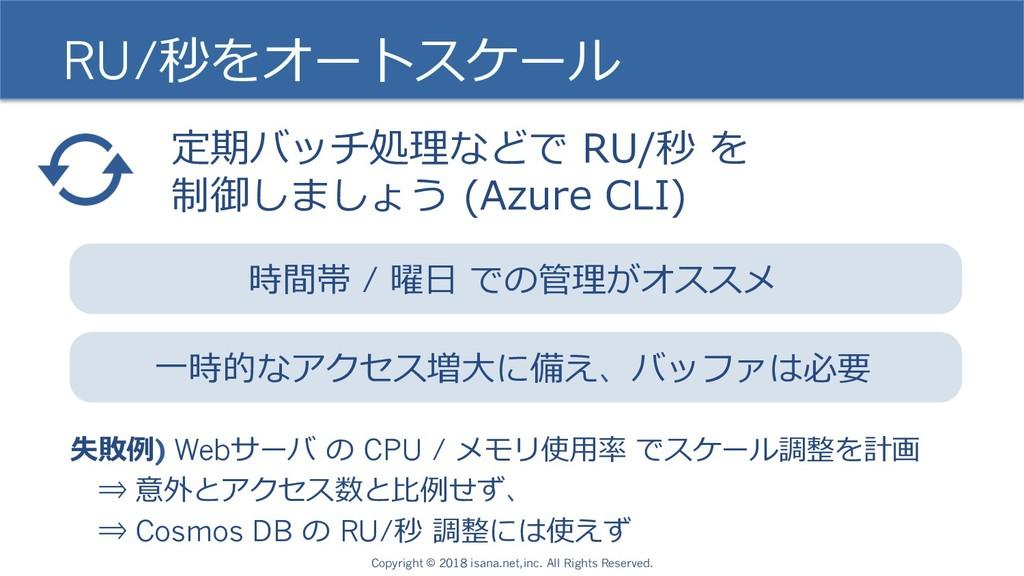 RU/秒をオートスケール 定期バッチ処理などで RU/秒 を 制御しましょう (Azure C...