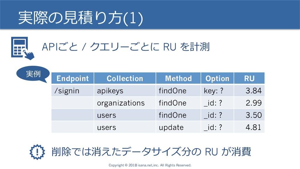 実際の⾒積り⽅(1) Endpoint Collection Method Option RU...