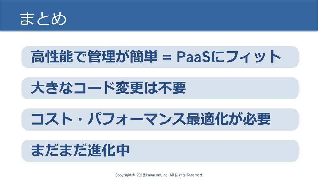まとめ ⾼性能で管理が簡単 = PaaSにフィット コスト・パフォーマンス最適化が必要 ⼤きな...