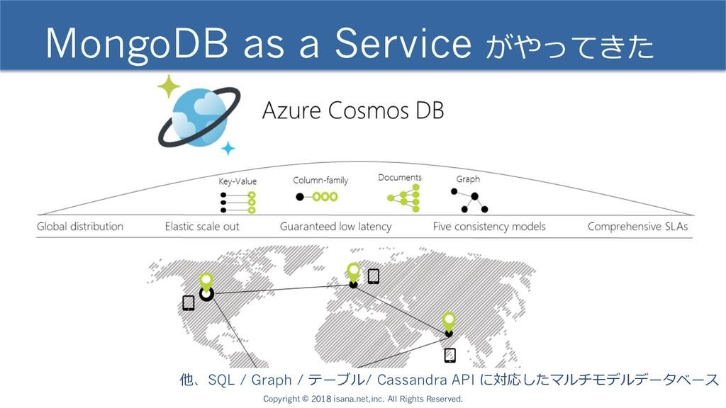 MongoDB as a Service がやってきた 他、SQL / Graph / テーブ...
