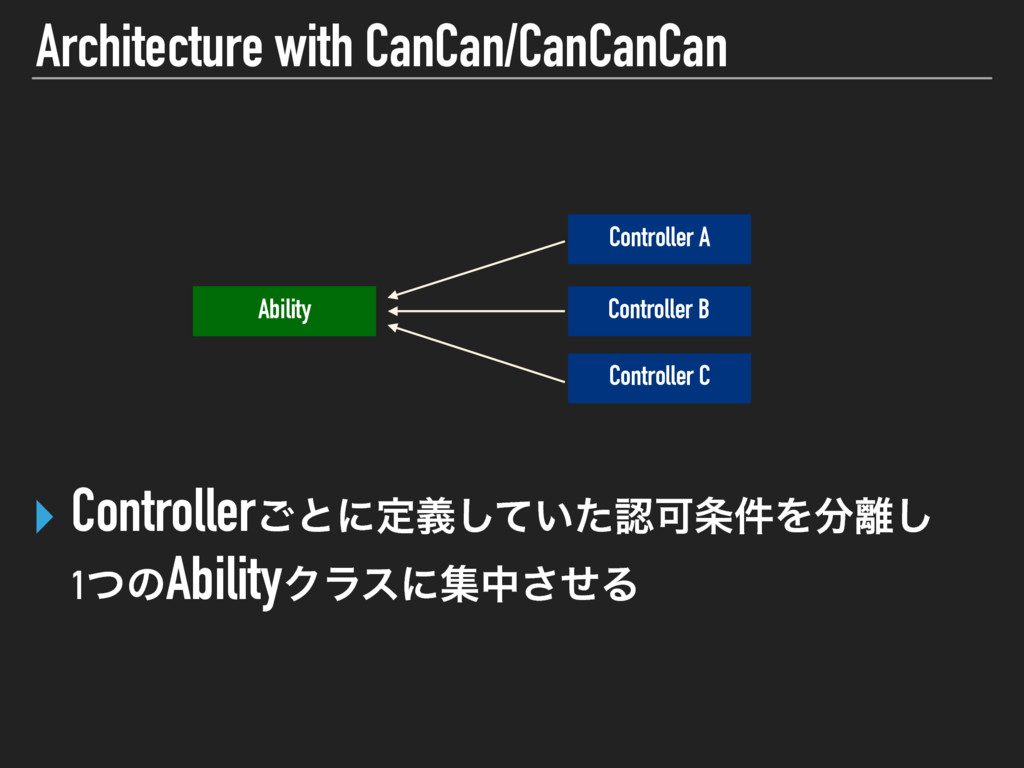 Architecture with CanCan/CanCanCan Controller A...