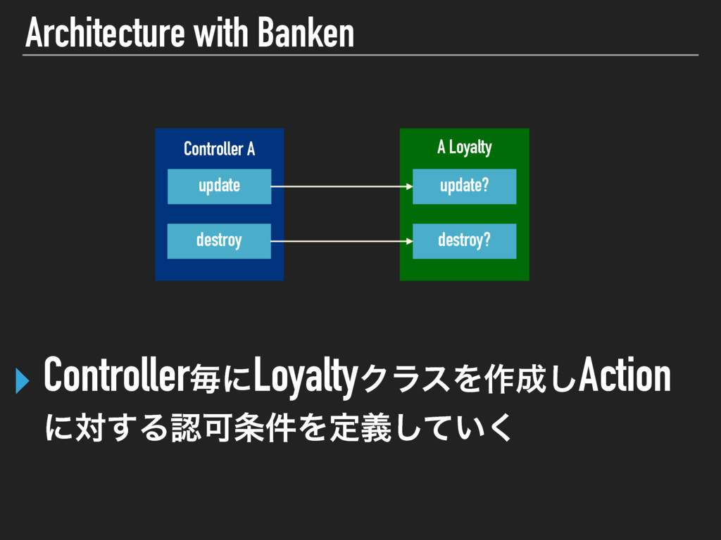 Architecture with Banken ‣ ControllerຖʹLoyaltyΫ...
