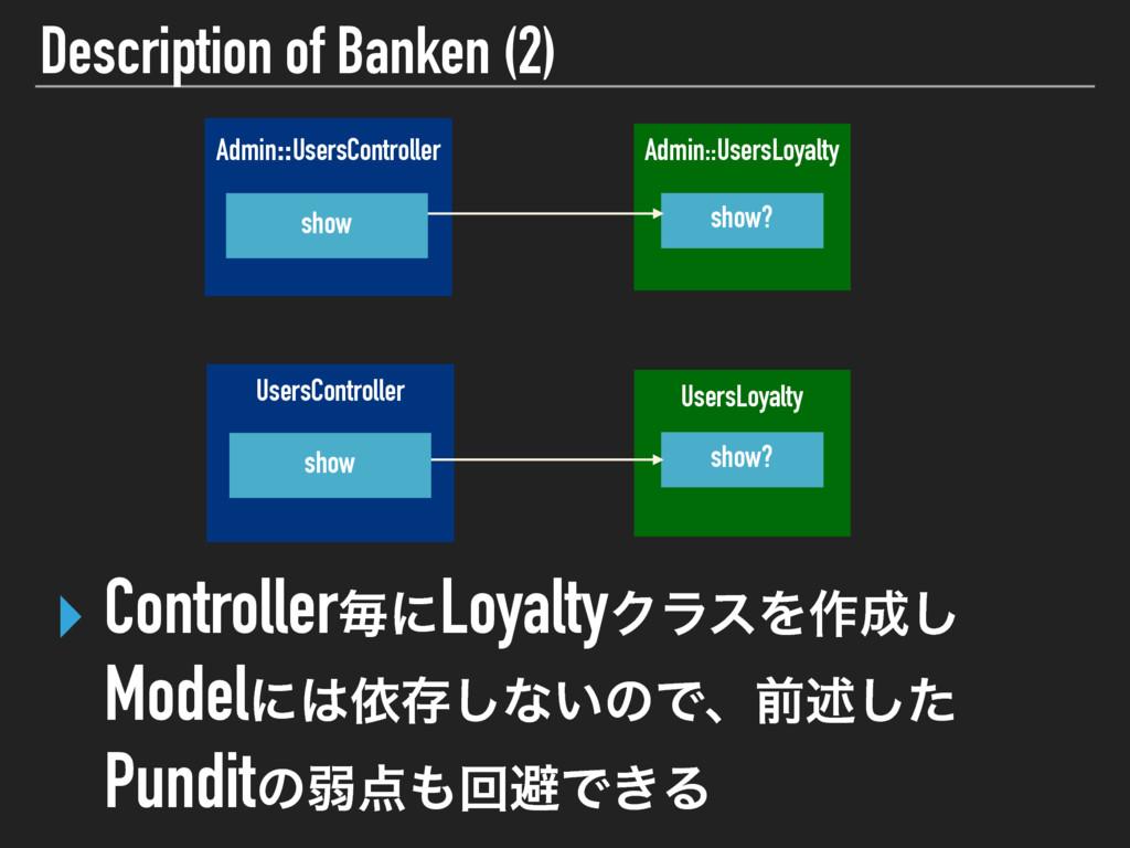 Description of Banken (2)  Admin::UsersLoyalty...