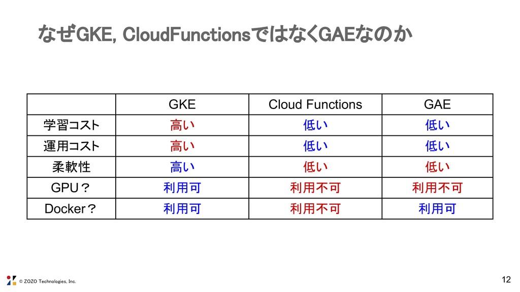 © ZOZO Technologies, Inc. なぜGKE, CloudFunctions...